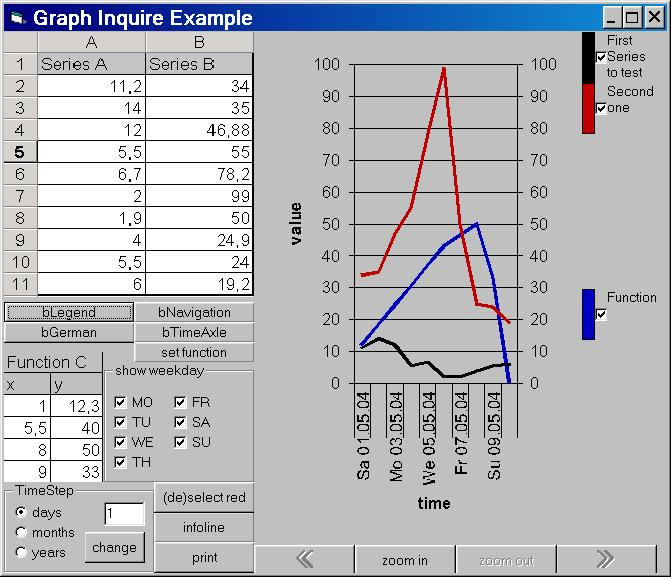 GraphInquire is a chart for time series